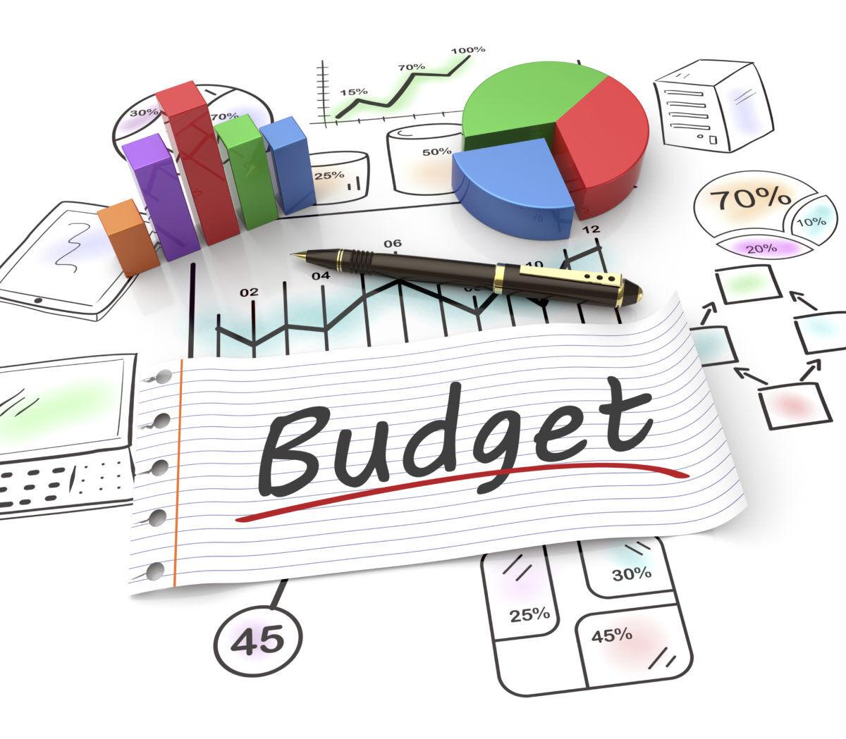 Better Budgeting Using QuickBooks Online Plus